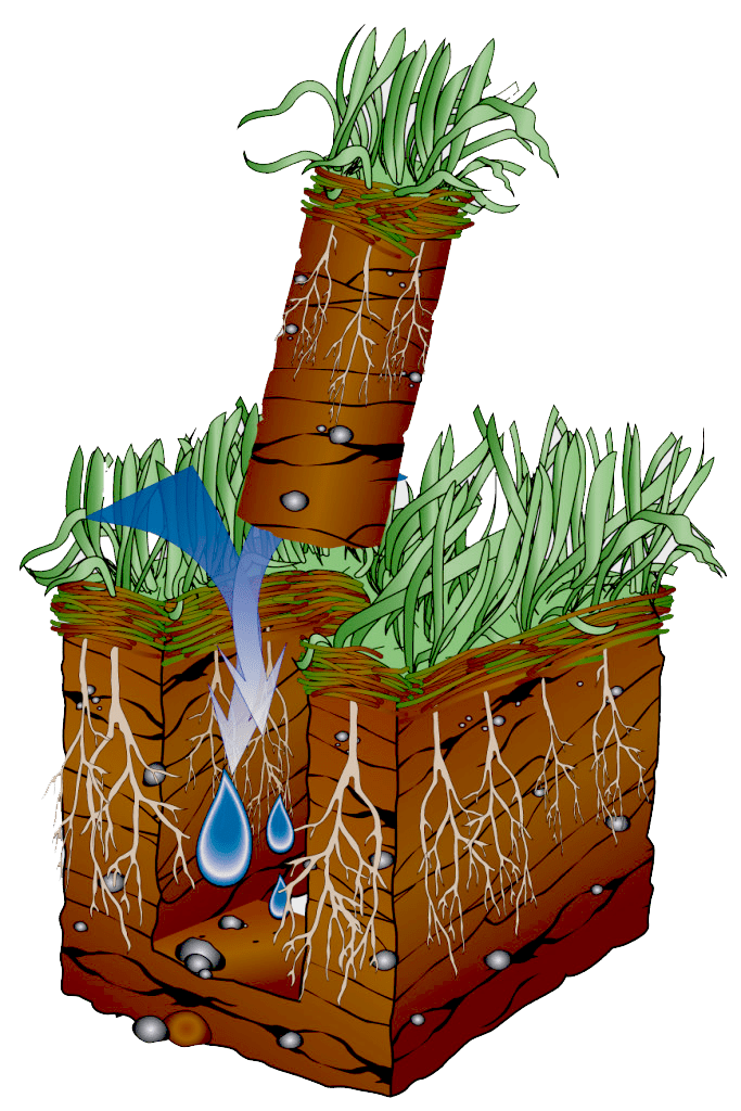 This Is An Image Of An Aeration Diagram.