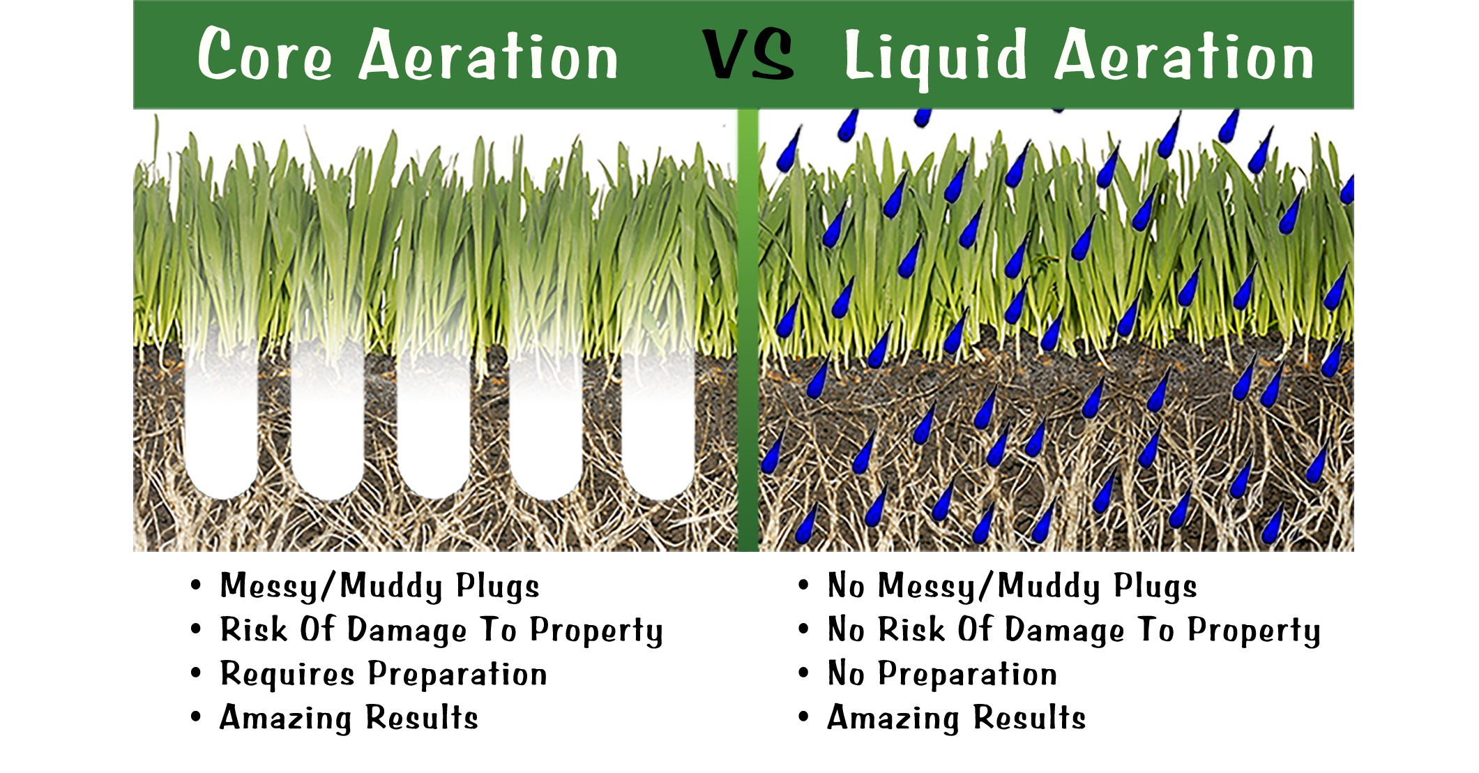 This Is A Diagram That Compares Core Aeration And Liquid Aeration